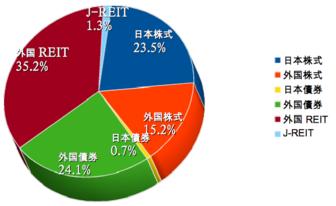 グラフ 2016-12-31.png