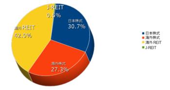 グラフ_20160318.PNG
