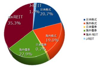 グラフ_20160701.PNG